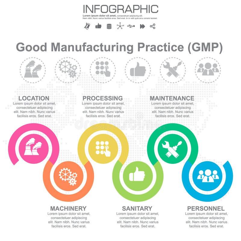 5部分infographic设计传染媒介和营销象可以为工作流布局,图,报告,网络设计使用 库存例证