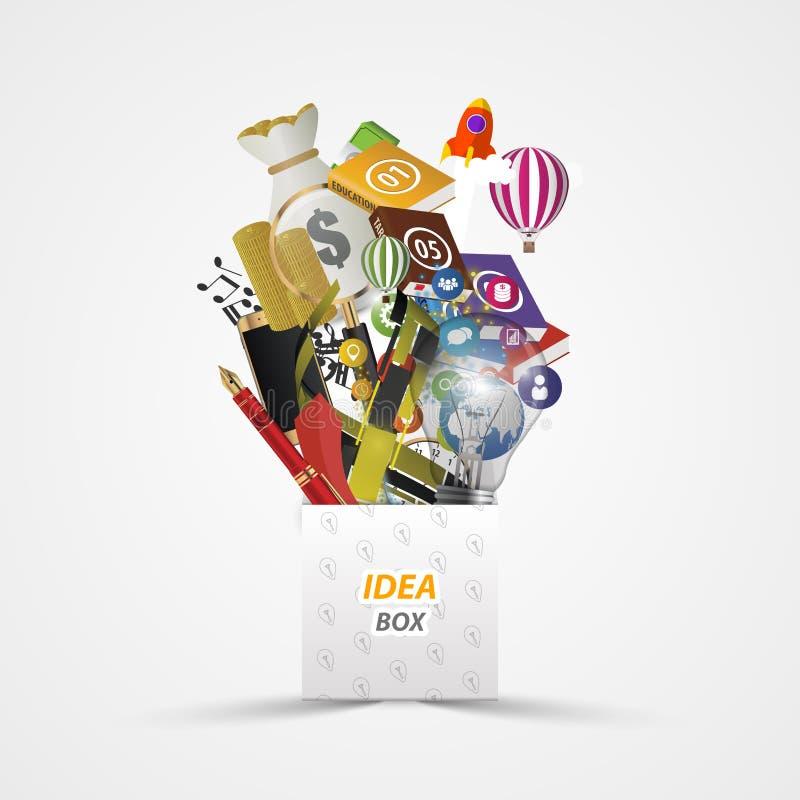 配件箱外部认为 创造性的想法 向量 向量例证
