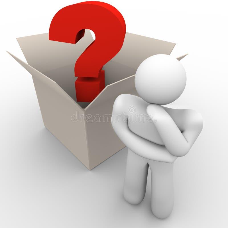 配件箱外部认为 向量例证