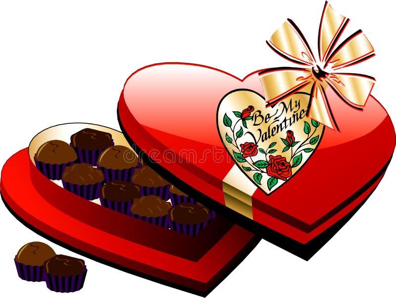 配件箱巧克力重点 库存例证