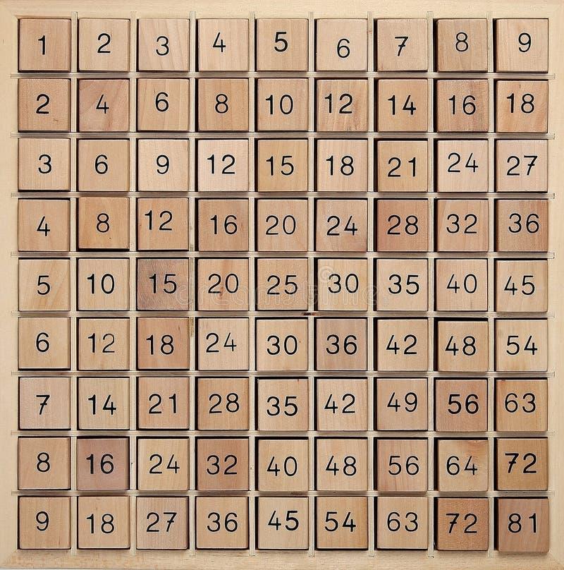 配件箱数学 免版税库存图片
