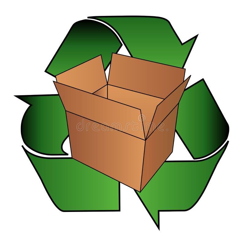 配件箱纸板回收符号 库存例证