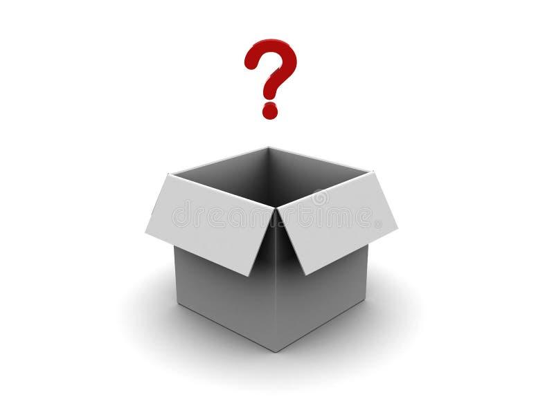 配件箱问题 库存例证