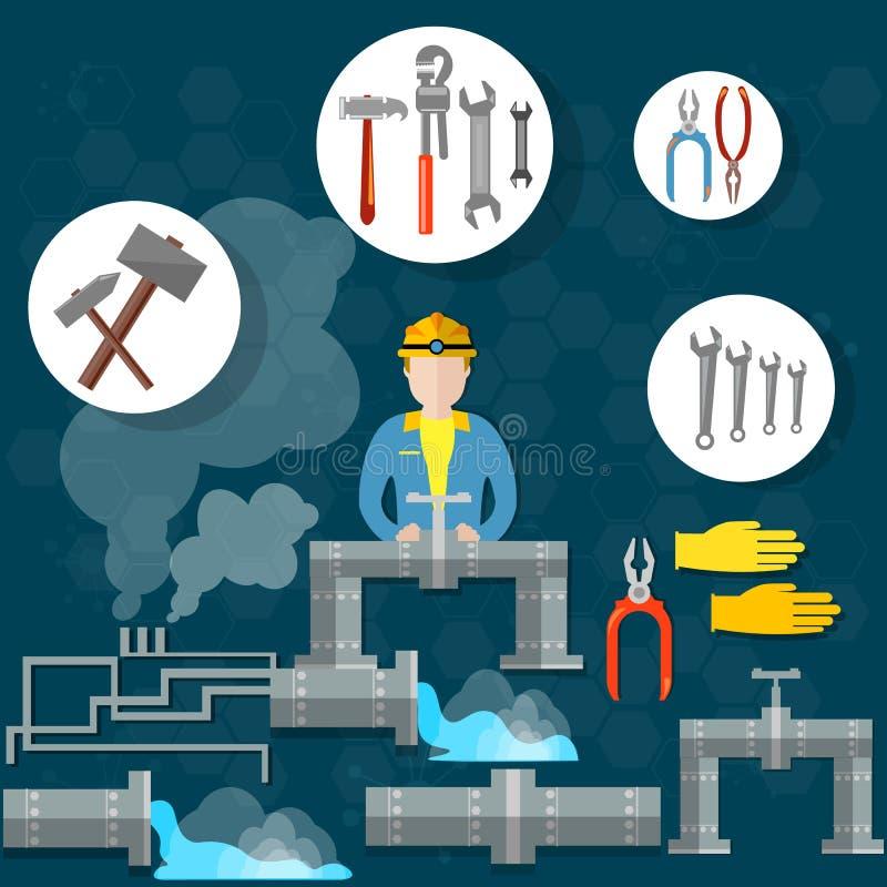 配管用管道输送测量深度服务的水管工工具 库存例证