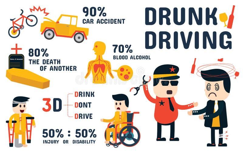 酒后驾车infographics 向量例证