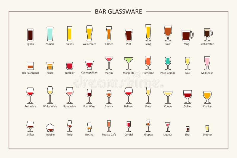 酒吧玻璃器皿指南,色的象 水平的取向 向量 向量例证