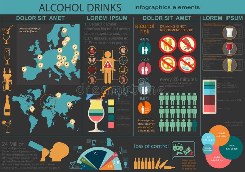 酒精喝infographic 库存例证