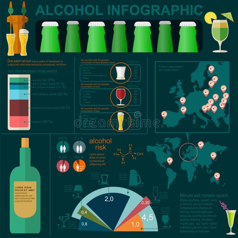酒精喝infographic 向量例证