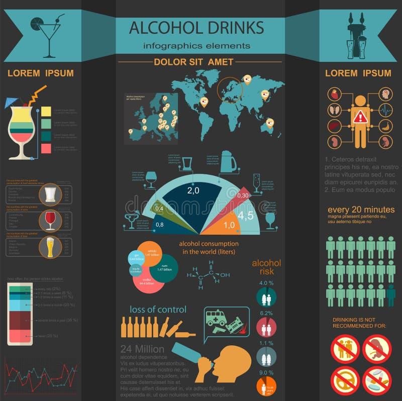 酒精喝infographic 皇族释放例证