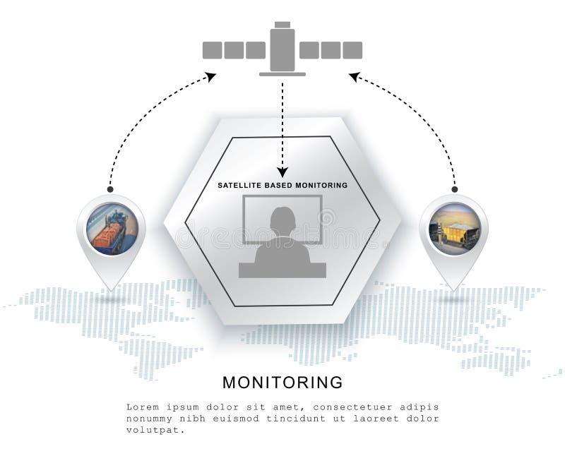 采购管理系统图标 电信息通信系统 Poin twith货物无盖货车,在地图的卡车 人坐计算机 向量例证
