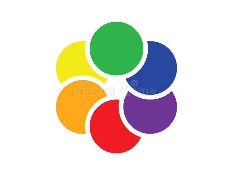 重叠的色环 向量例证