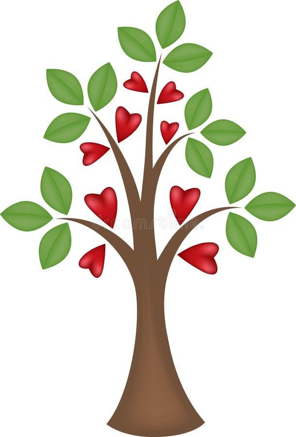 重点结构树 向量例证