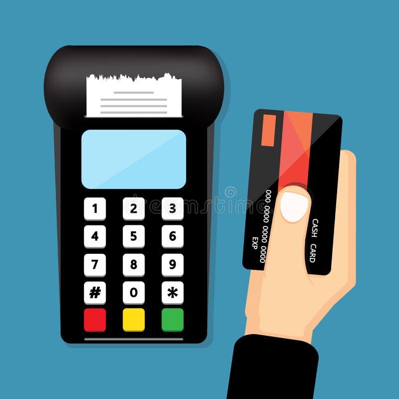 重击信用卡 向量例证