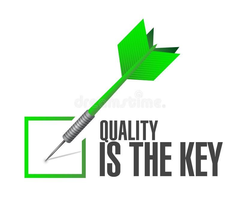 质量是关键检查箭标志概念 皇族释放例证