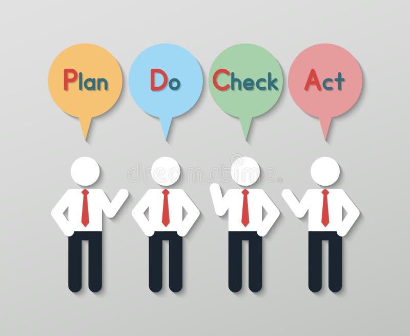 质量管理企业概念 向量例证