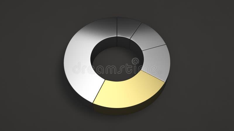 金属化圆环与一个金区段的圆形统计图表 向量例证