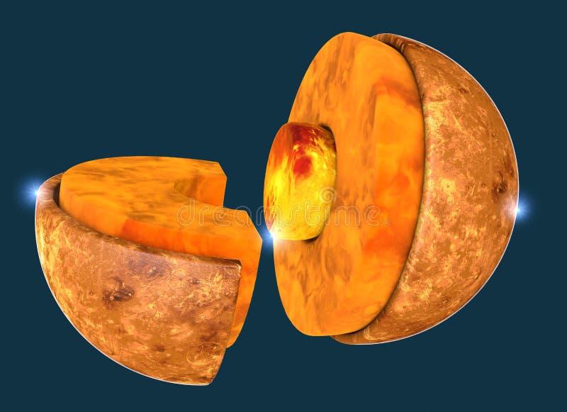 金星结构,行星的部分在3d的 行星分部到从核心的部分里到金星外壳 向量例证