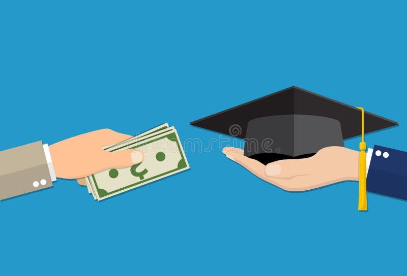 金钱概念的教育 皇族释放例证