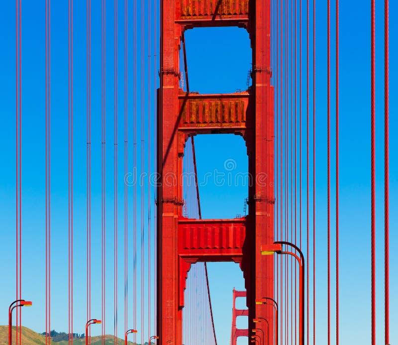 金门大桥细节在旧金山加利福尼亚 免版税库存照片