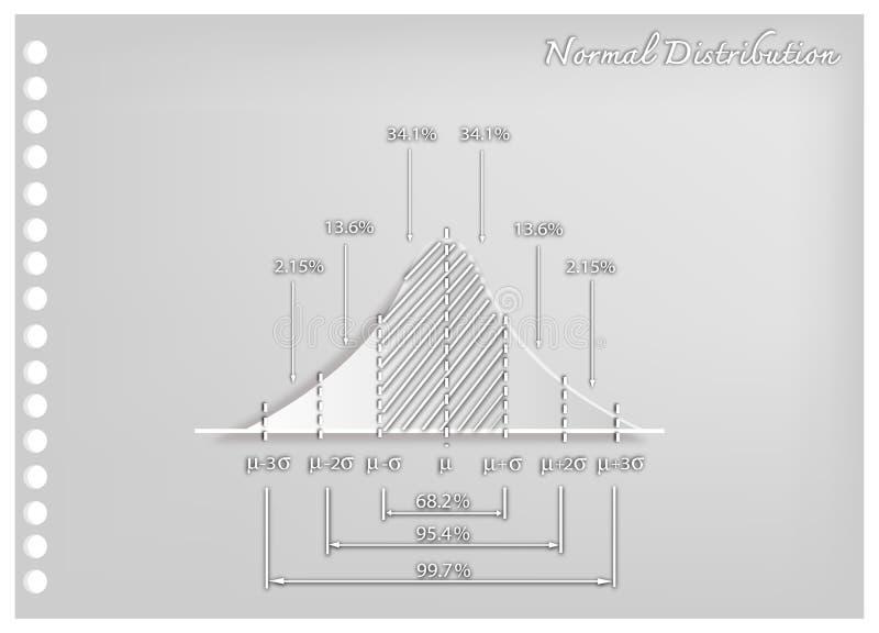 标准图纸图纸偏差艺术设计有哪里污水曲线图片