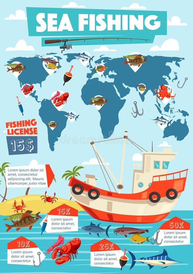 钓鱼infographic的体育和的渔场 向量例证