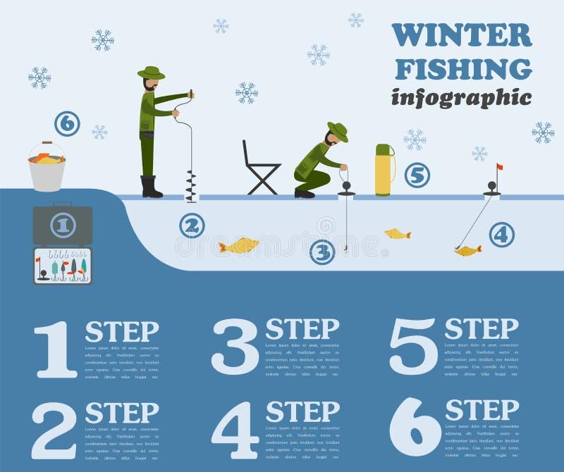 钓鱼infographic 捕鱼冰谎言捕捉冬天zander 设置创造的y元素 库存例证