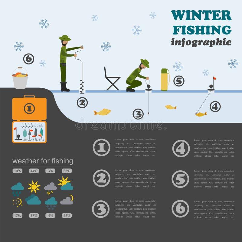 钓鱼infographic 捕鱼冰谎言捕捉冬天zander 设置创造的y元素 皇族释放例证