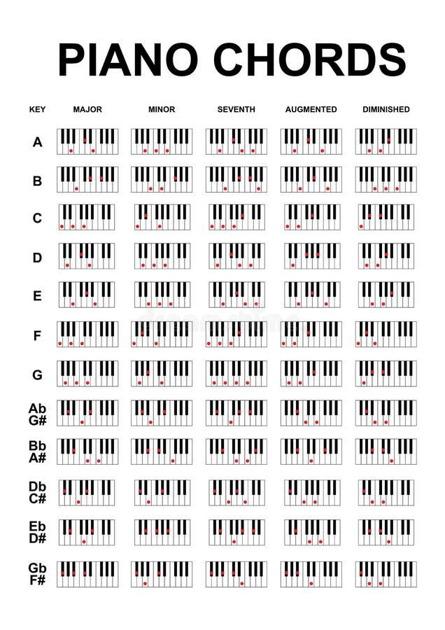 钢琴弦或钢琴主调单音图在白色背景传染媒介 向量例证