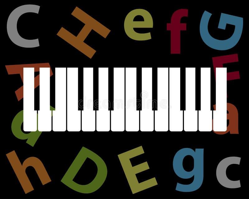 钢琴钥匙和笔记名字 向量例证