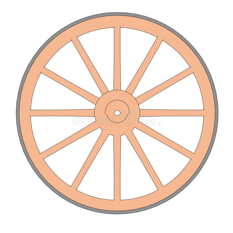 铁匠轮子 库存例证