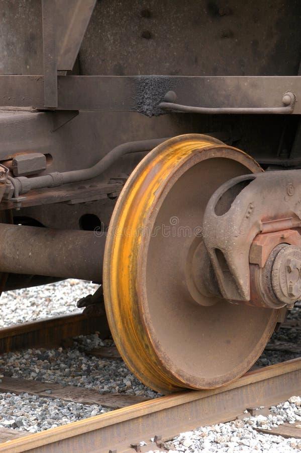 铁路运输轮子