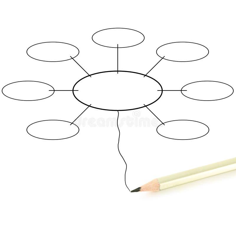铅笔和计划分析流程图 免版税库存照片