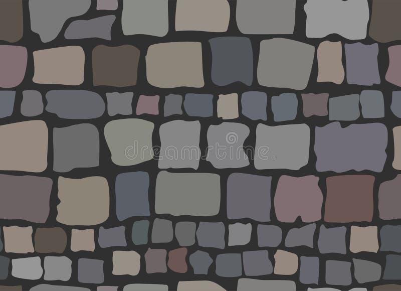 铺砖地覆盖物路面平板砖墙石头老v 向量例证