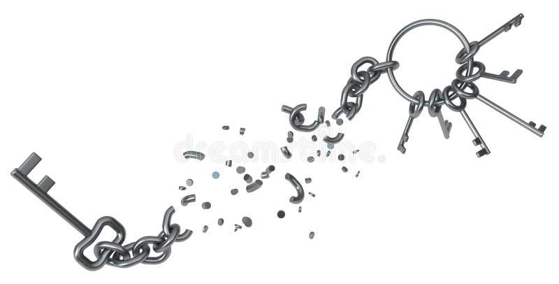 链断路键圆环分开 皇族释放例证
