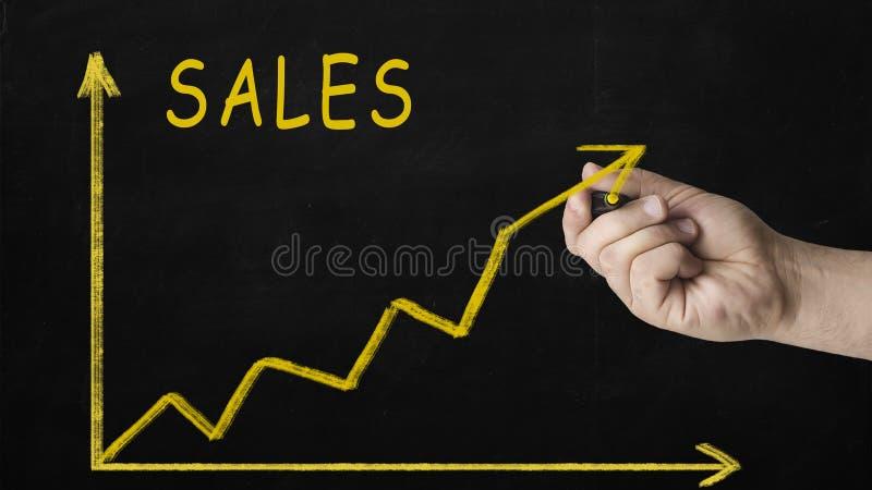 销售业绩 递显示在销售的图画增长的企业图成长 免版税库存照片