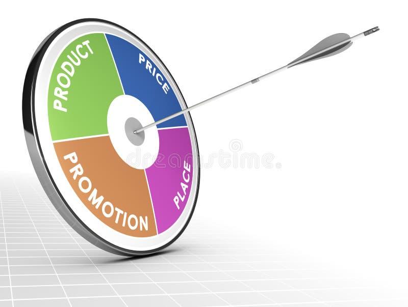 销售的混合概念- 4P 向量例证