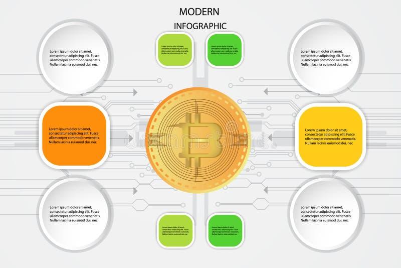 销售象的Bitcoin数字式货币金黄硬币和企业信息箭头图形设计流程图用于工作流布局w 库存例证
