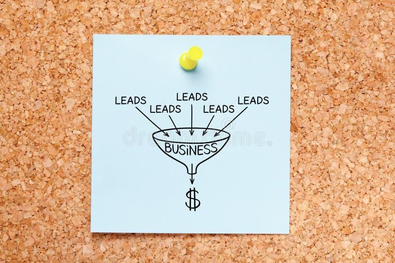 销售集中主角一代企业概念 图库摄影