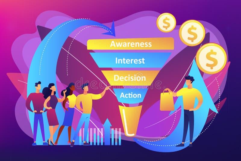 销售集中管理概念传染媒介例证 向量例证