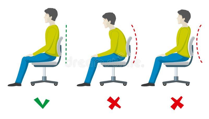 错误和正确的脊椎坐姿 传染媒介办公室健康平的infographics 皇族释放例证