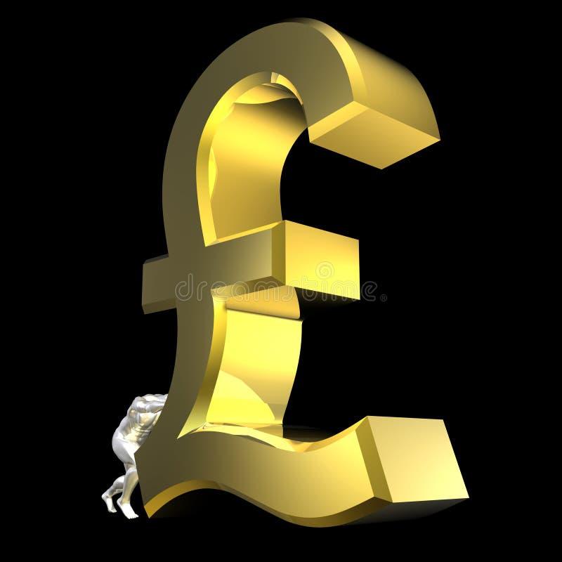 镑符号英镑 向量例证