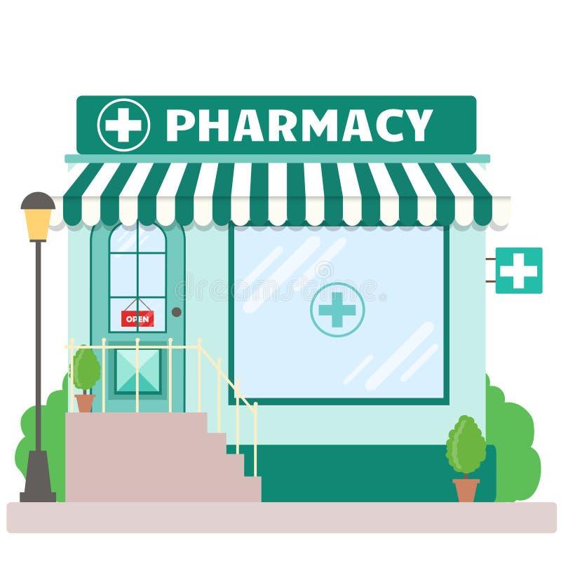 门面有一个牌、遮篷和标志的药房商店在陈列窗 库存例证