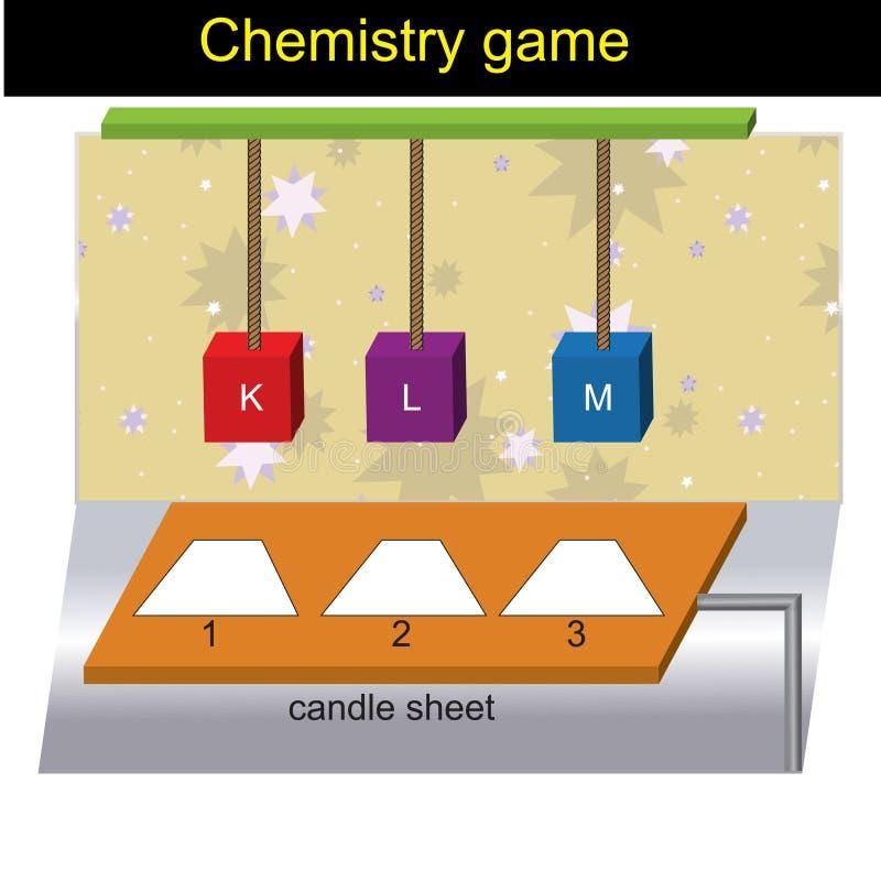 问题模板-化学比赛版本01 库存例证