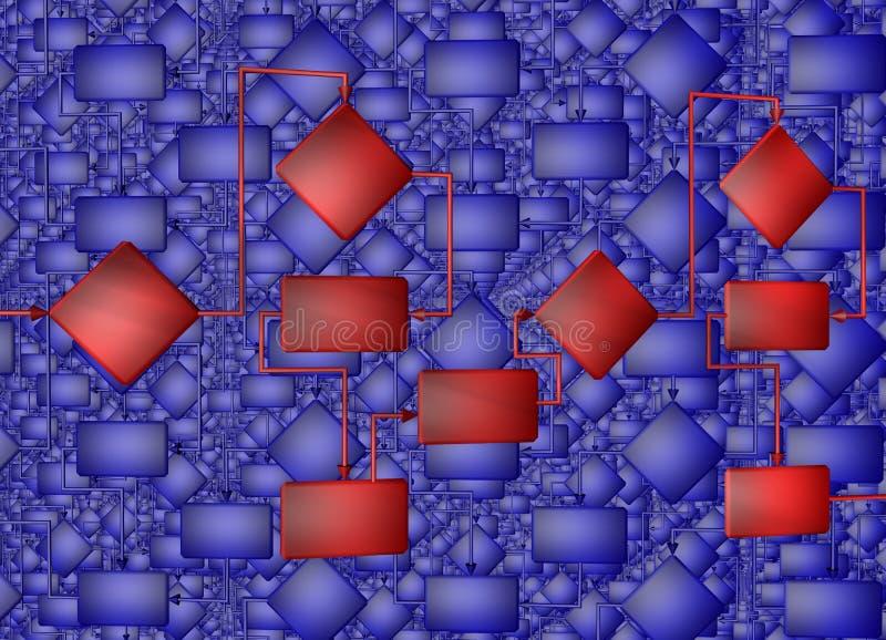 问题的解答 正确解答 流程图 3d例证 库存例证