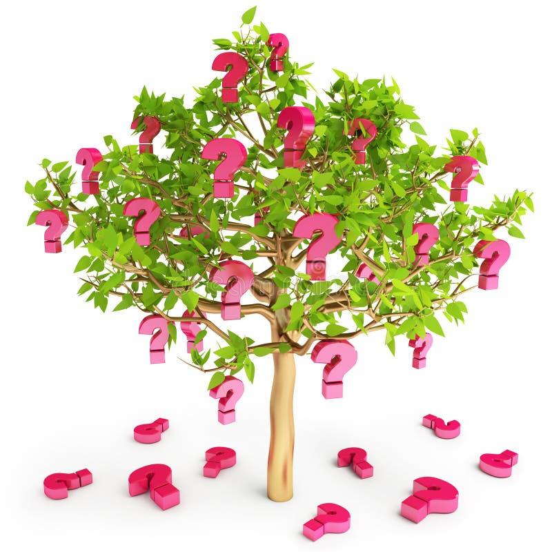 问题符号在结构树增长 向量例证