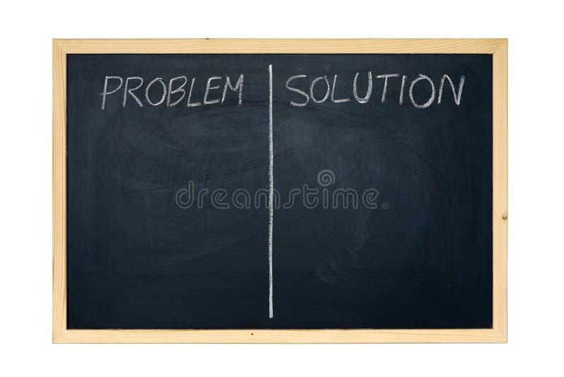 问题解决方法 免版税库存照片