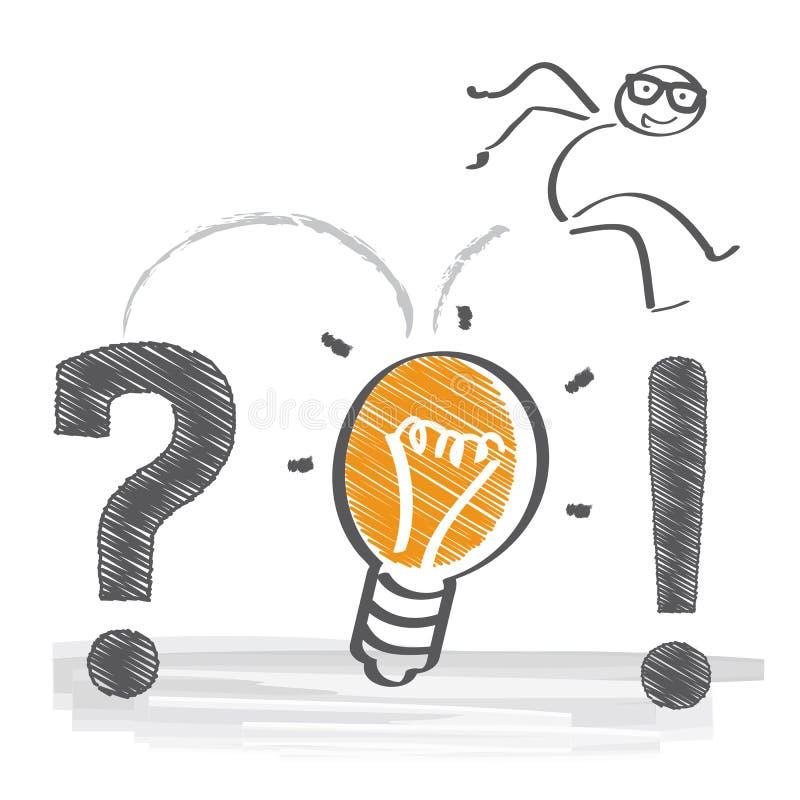 问题解答概念 库存例证