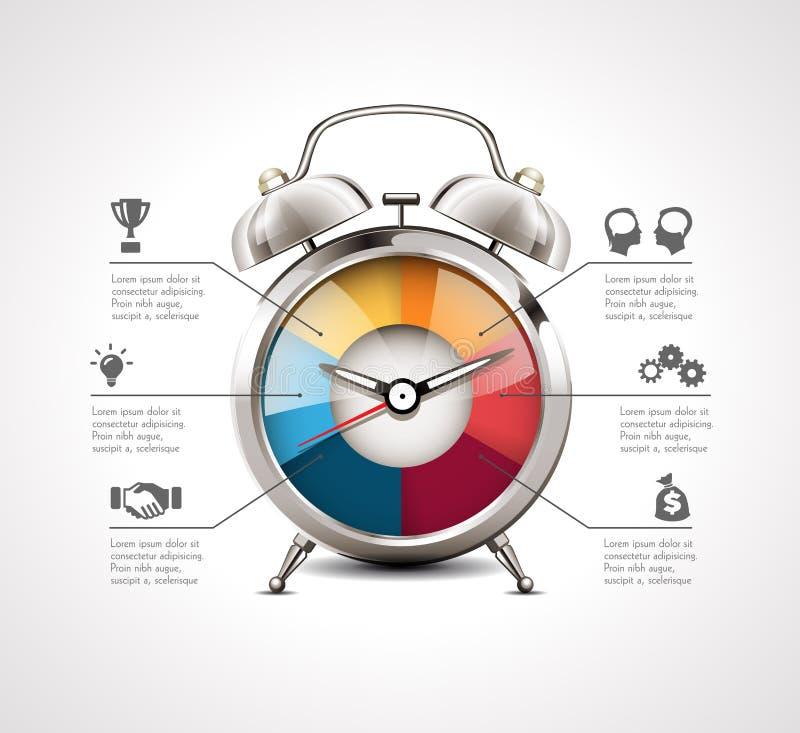 闹钟-时间安排 库存例证