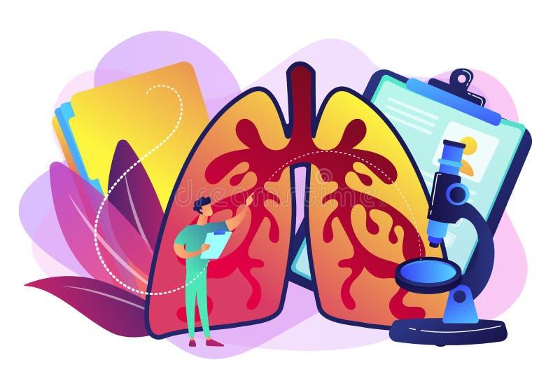阻塞性肺疾病概念传染媒介例证 向量例证