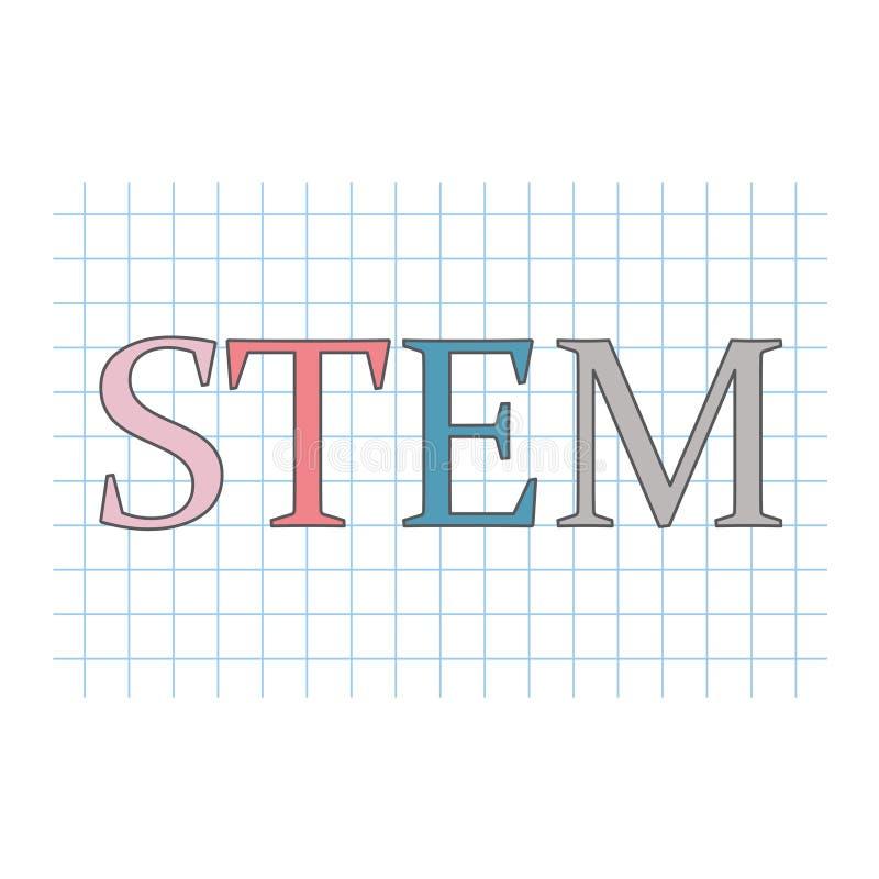 阻止科学、技术、工程学和数学首字母缩略词 向量例证